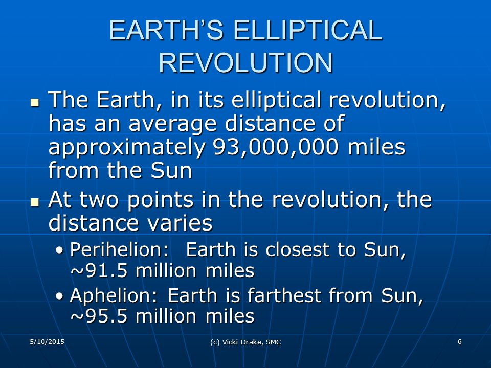 EARTH'S ELLIPTICAL REVOLUTION