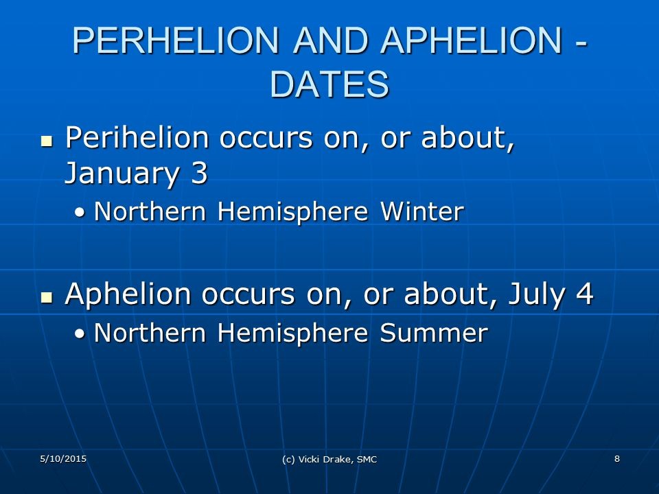 PERHELION AND APHELION - DATES
