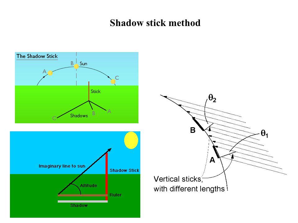 Shadow stick method