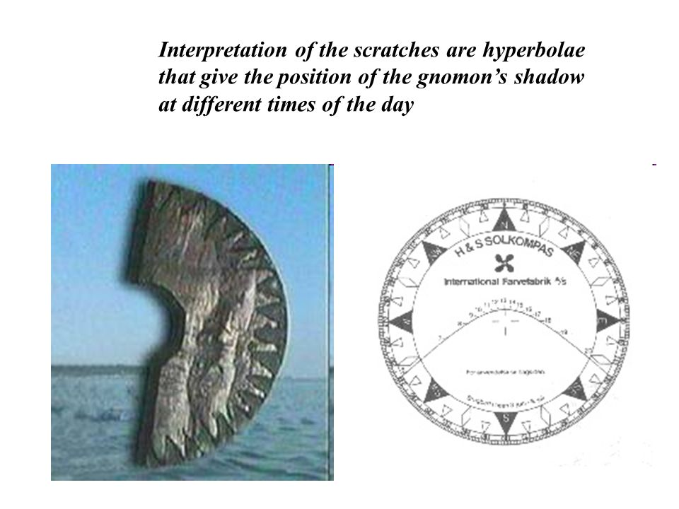 Interpretation of the scratches are hyperbolae