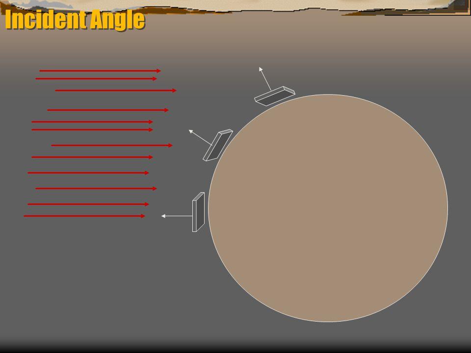 Incident Angle