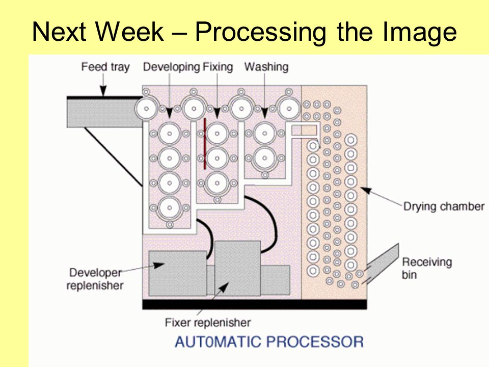 Next Week – Processing the Image