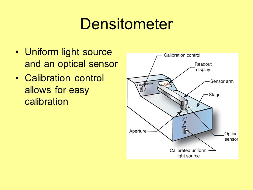 Densitometer Uniform light source and an optical sensor
