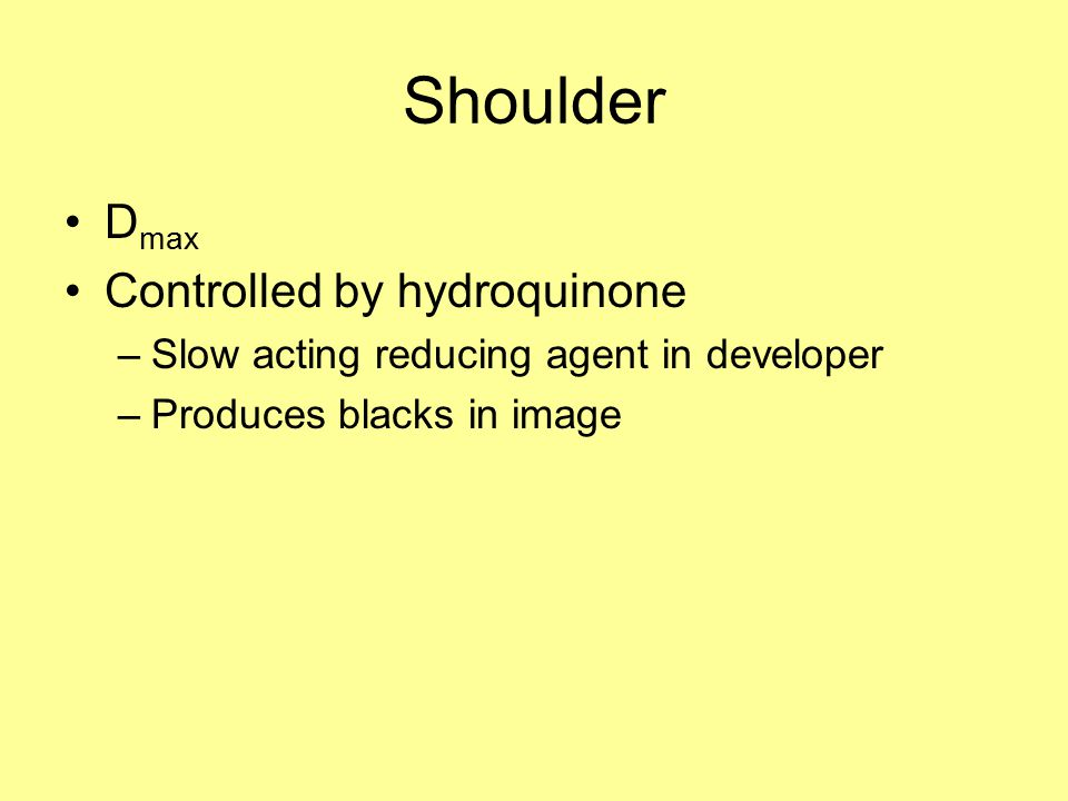 Shoulder Dmax Controlled by hydroquinone