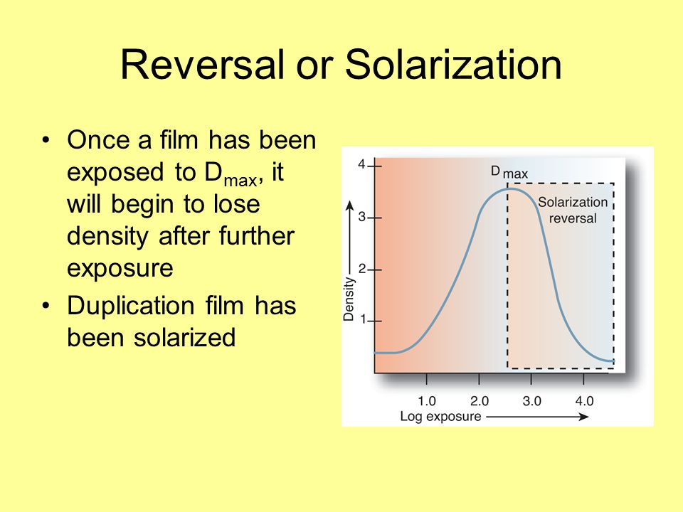 Reversal or Solarization