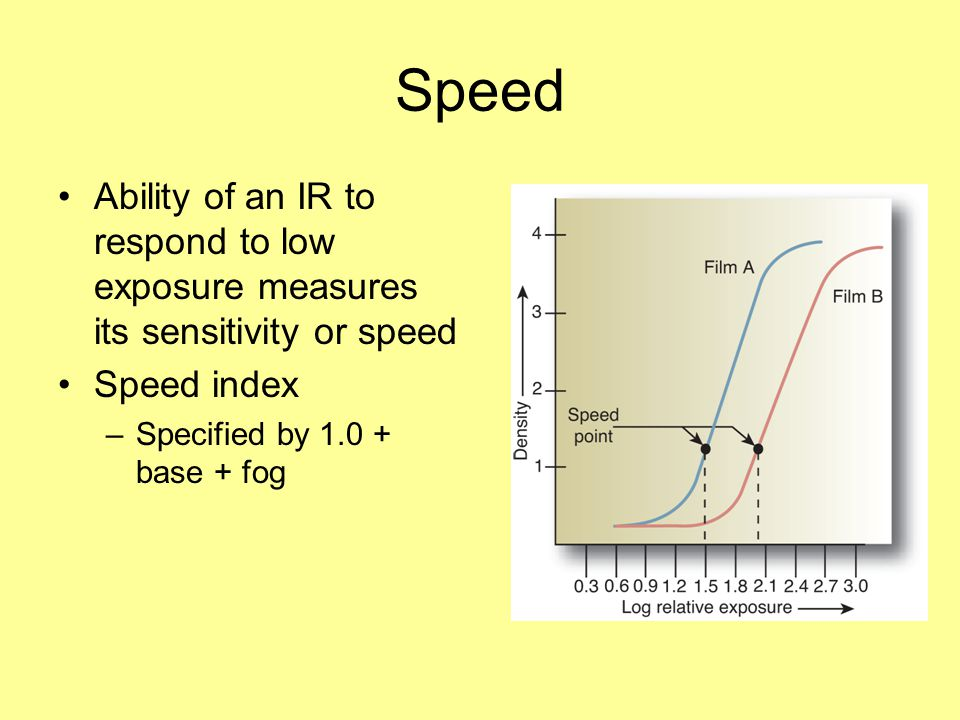Speed Ability of an IR to respond to low exposure measures its sensitivity or speed.
