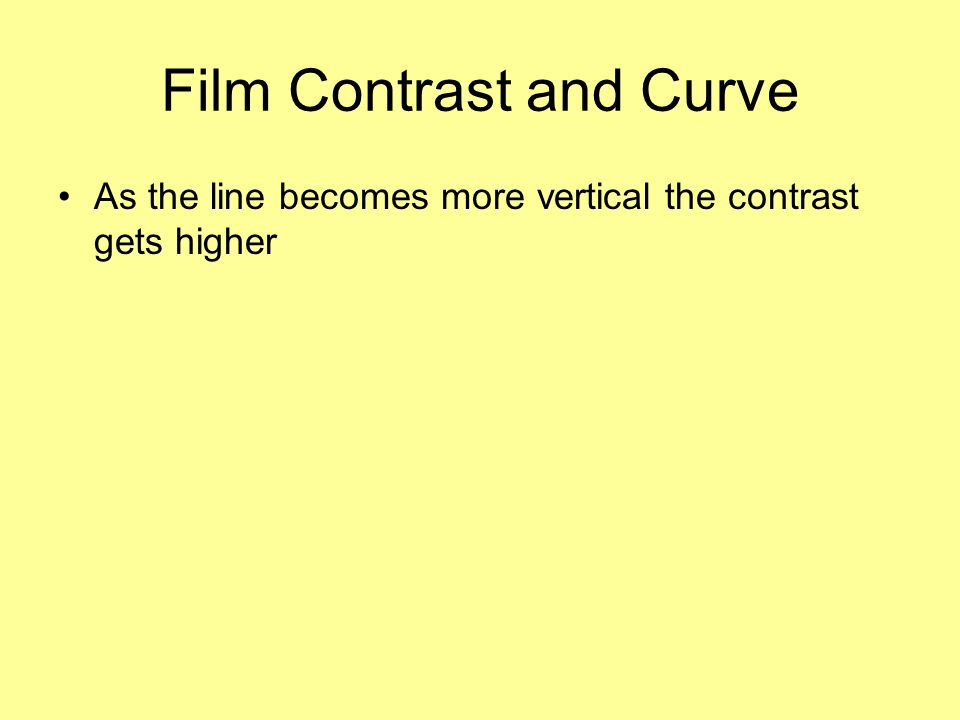 Film Contrast and Curve