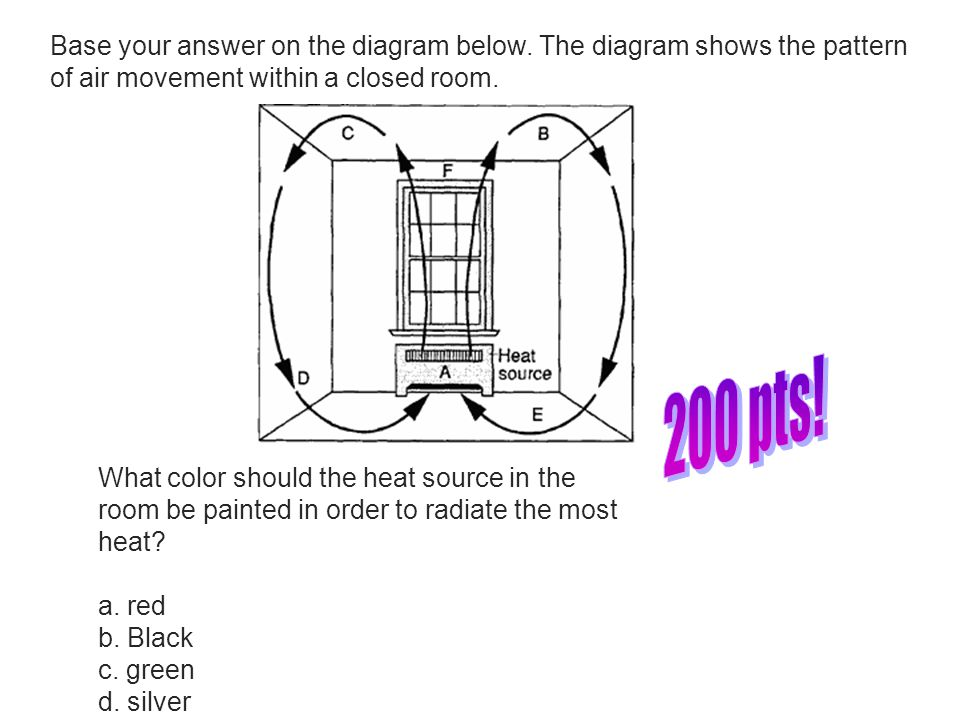 Base your answer on the diagram below