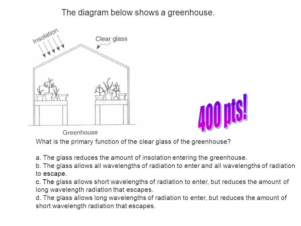 400 pts! The diagram below shows a greenhouse.