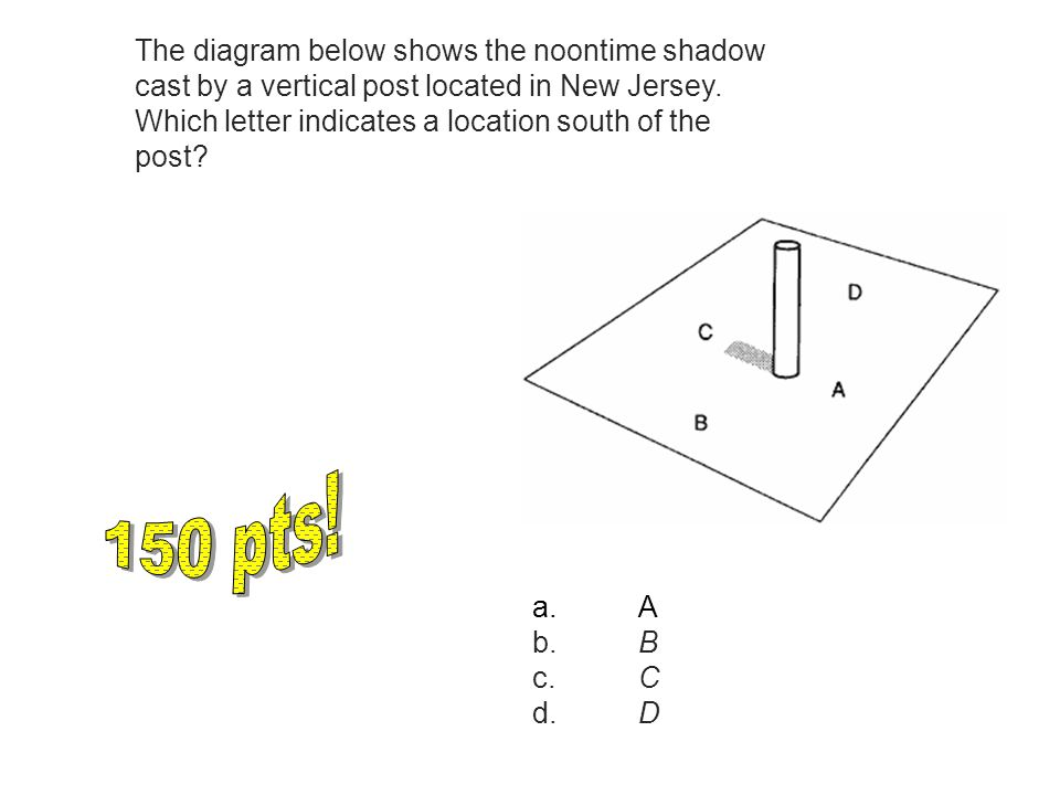The diagram below shows the noontime shadow cast by a vertical post located in New Jersey. Which letter indicates a location south of the post
