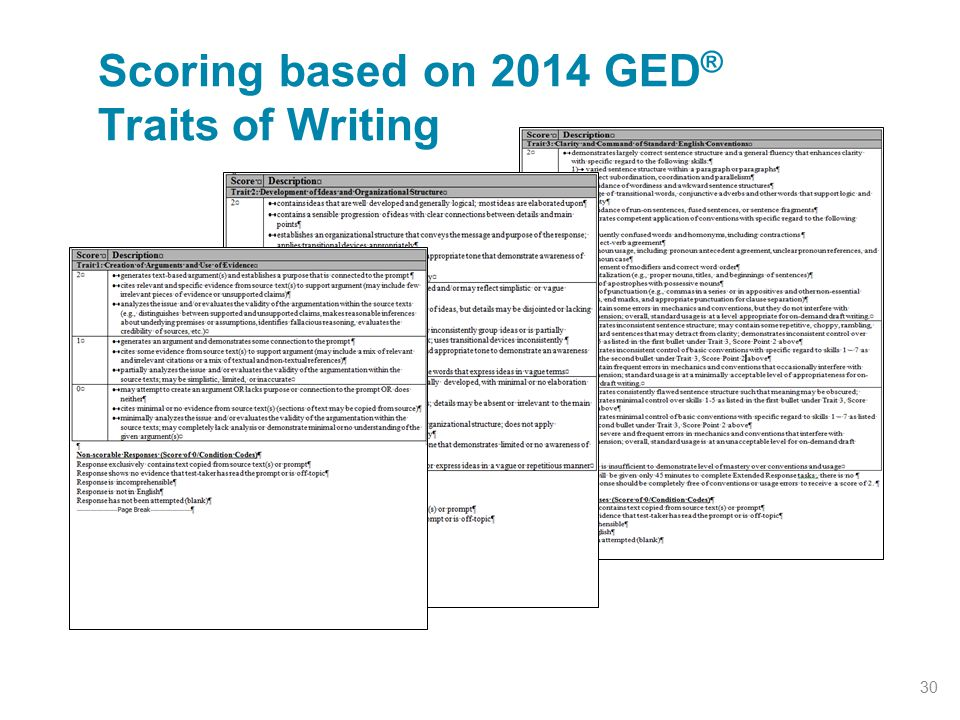 ged essay rubric scoring • the ged essay curriculum & teaching recommendations 42 – 44 • essay scoring rubric 45 • sample scored essays 46 – 50 • a pre-writing strategy 51 - 52.