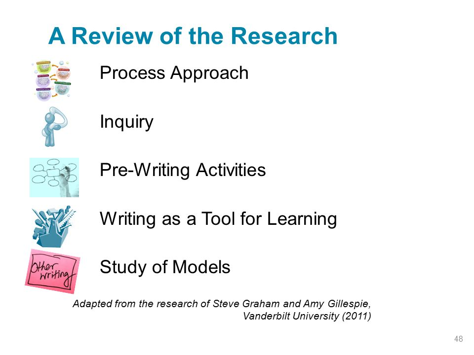 A Review of the Research