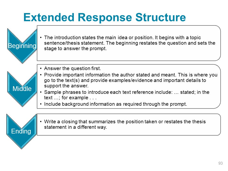 structure of a history extended essay Even the most experienced essay writers, who are well in command of structure and effective technique, can be confused when asked to write an extended essay.