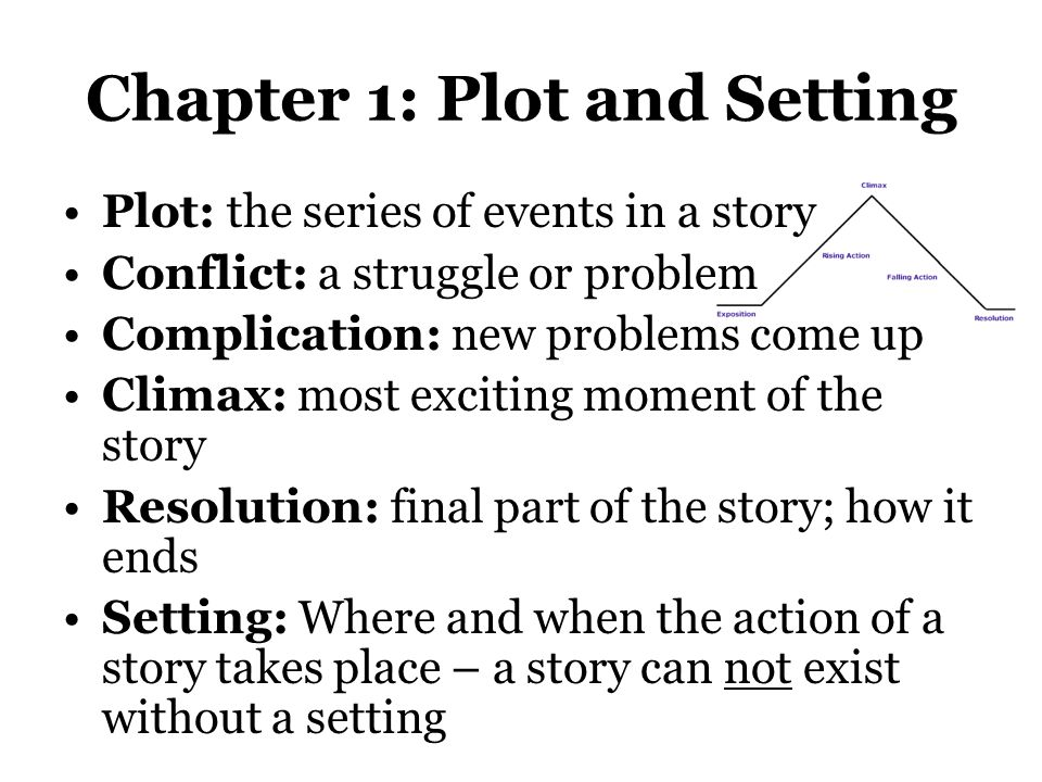 Chapter 1: Plot and Setting
