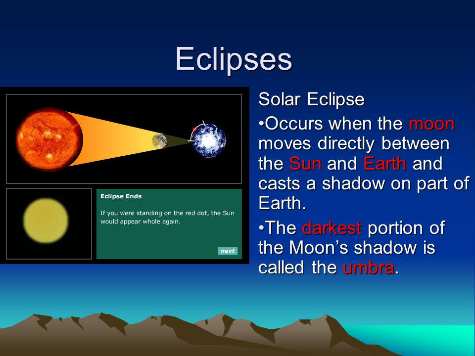 Eclipses Solar Eclipse