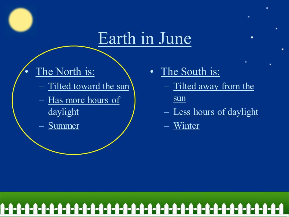 Earth in June The North is: The South is: Tilted toward the sun