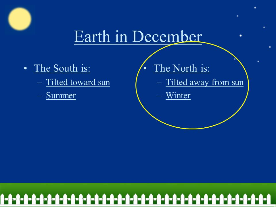 Earth in December The South is: The North is: Tilted toward sun Summer