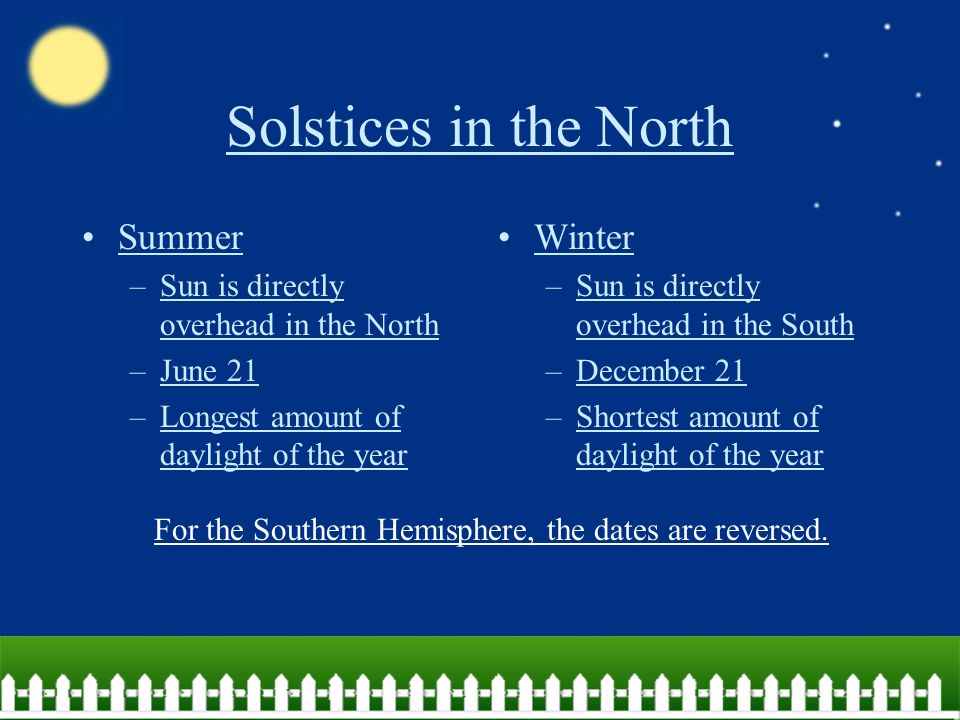 Solstices in the North Summer Winter