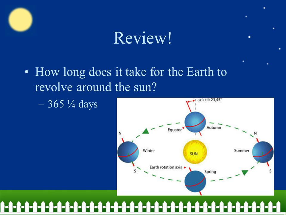 Review! How long does it take for the Earth to revolve around the sun