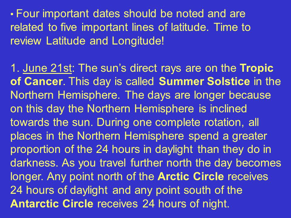 Four important dates should be noted and are related to five important lines of latitude. Time to review Latitude and Longitude!