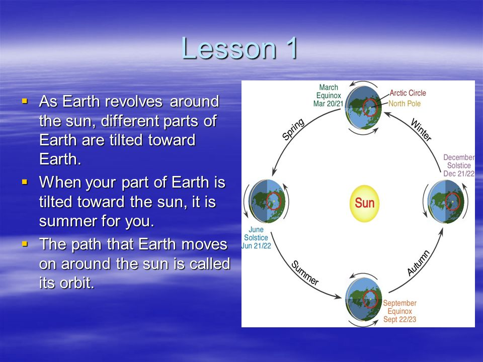 Lesson 1 As Earth revolves around the sun, different parts of Earth are tilted toward Earth.