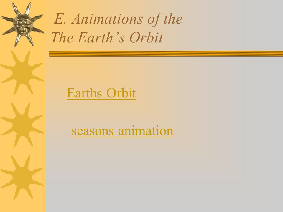 E. Animations of the The Earth's Orbit