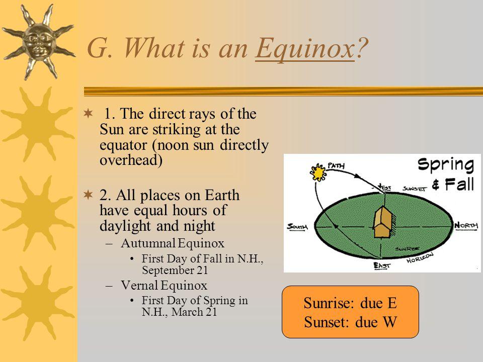 Sunrise: due E Sunset: due W