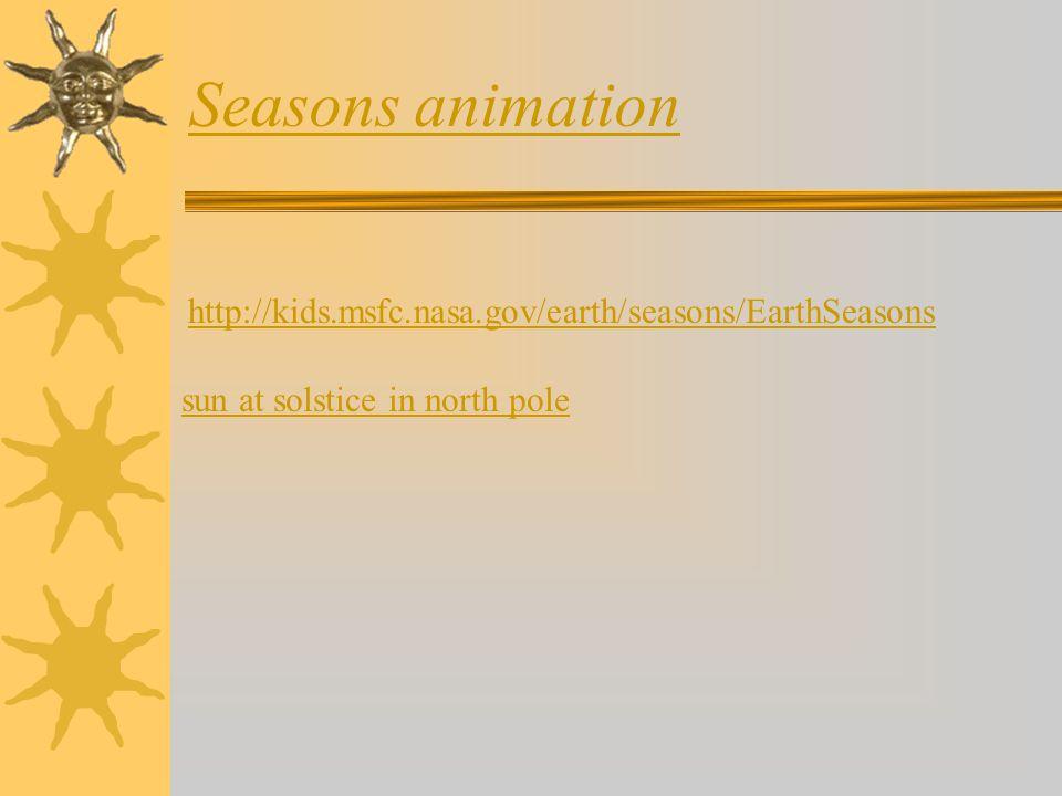 Seasons animation http://kids.msfc.nasa.gov/earth/seasons/EarthSeasons