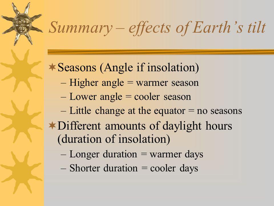Summary – effects of Earth's tilt
