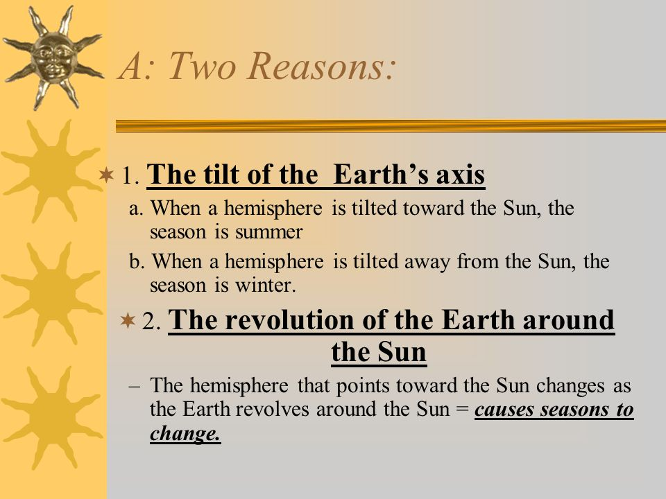2. The revolution of the Earth around the Sun