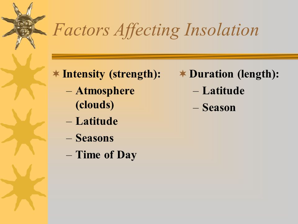 Factors Affecting Insolation