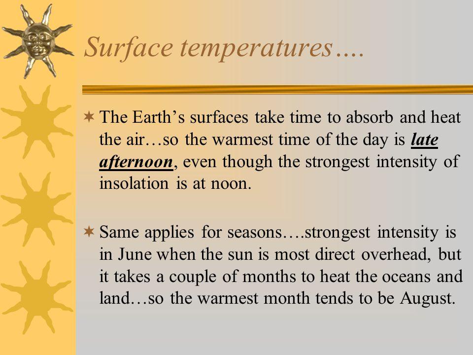 Surface temperatures….