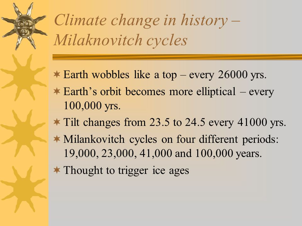 Climate change in history –Milaknovitch cycles
