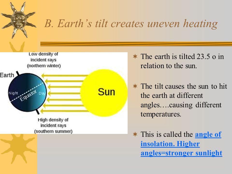 B. Earth's tilt creates uneven heating