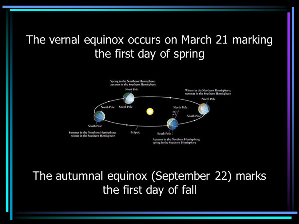 The vernal equinox occurs on March 21 marking the first day of spring