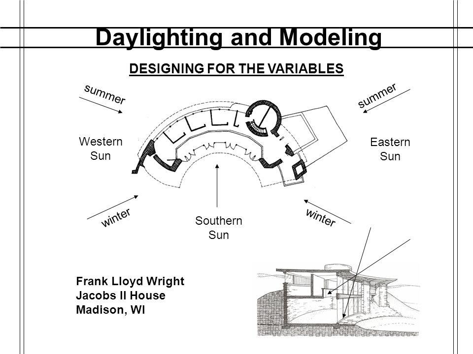 Daylighting and Modeling DESIGNING FOR THE VARIABLES