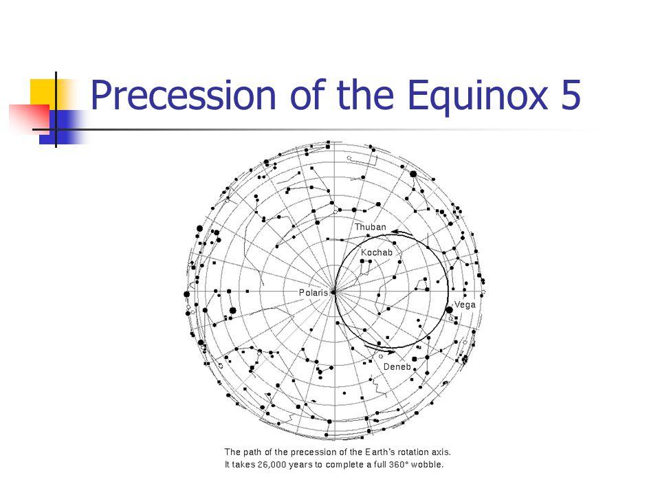 Precession of the Equinox 5
