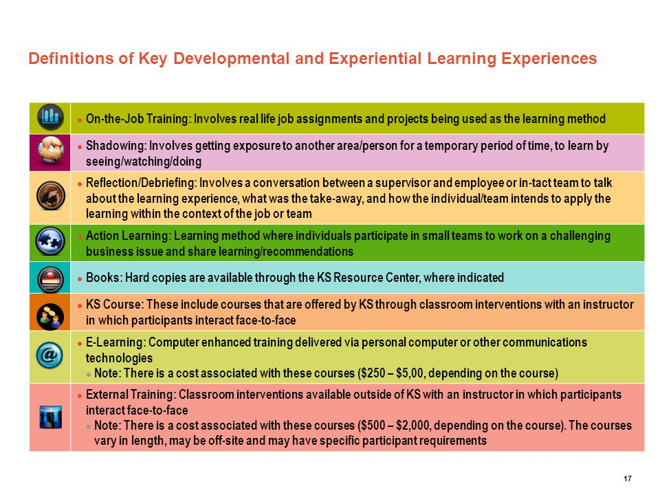 Definitions of Key Developmental and Experiential Learning Experiences