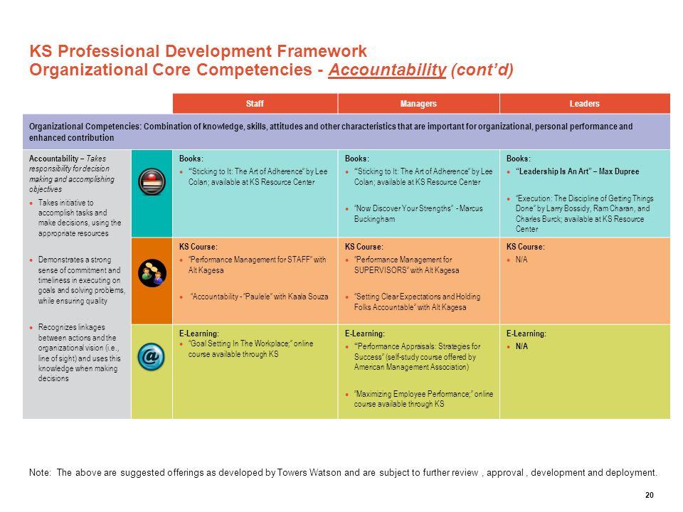 KS Professional Development Framework Organizational Core Competencies - Accountability (cont'd)