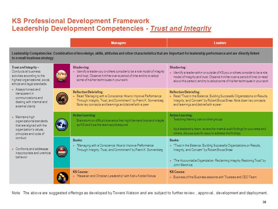 KS Professional Development Framework Leadership Development Competencies - Trust and Integrity