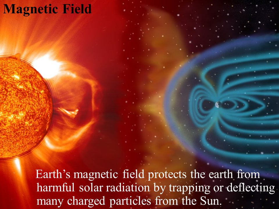 Magnetic Field Earth's magnetic field protects the earth from harmful solar radiation by trapping or deflecting many charged particles from the Sun.