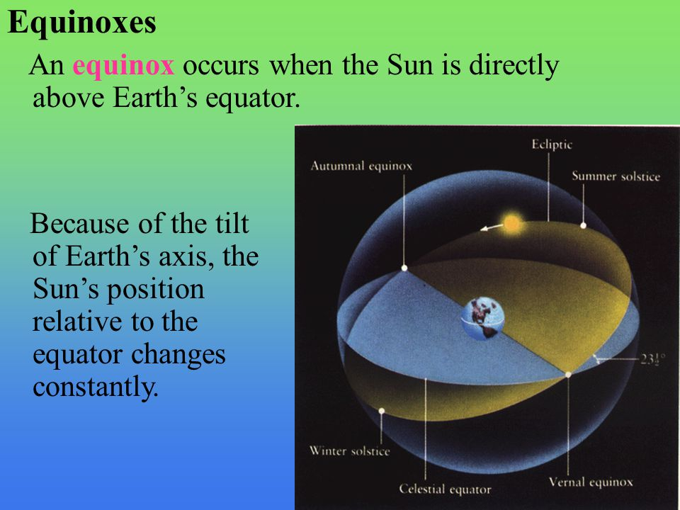 Equinoxes An equinox occurs when the Sun is directly above Earth's equator.