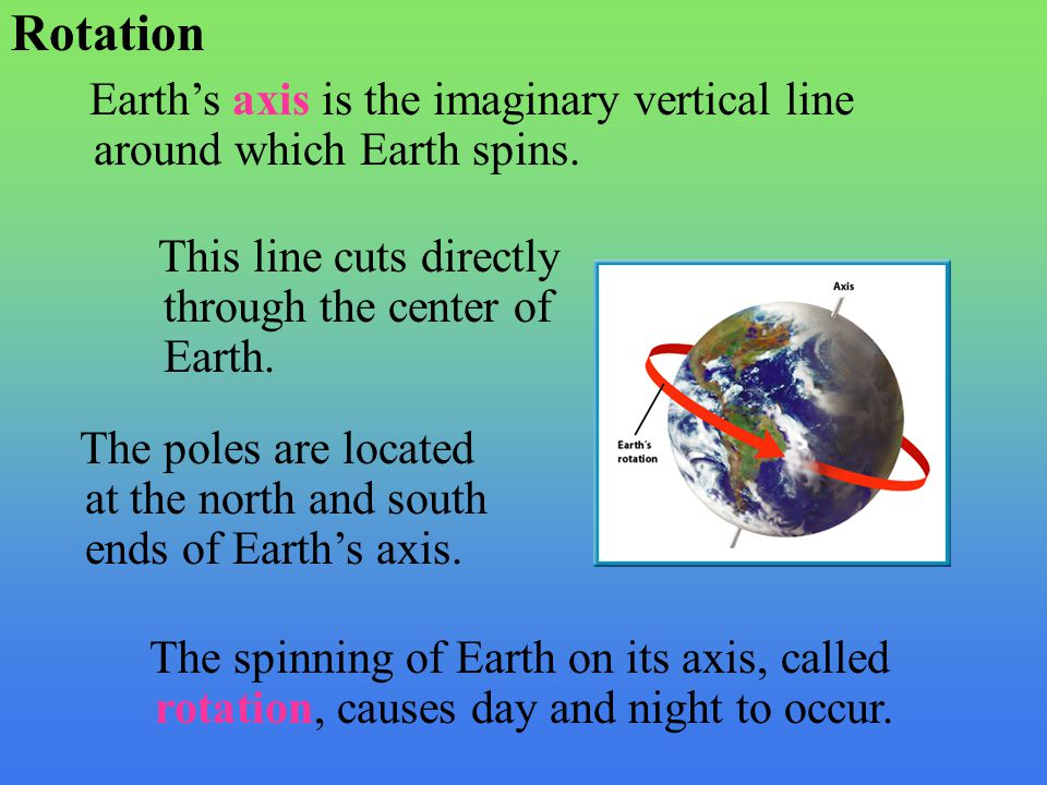 Rotation Earth's axis is the imaginary vertical line around which Earth spins. This line cuts directly through the center of Earth.