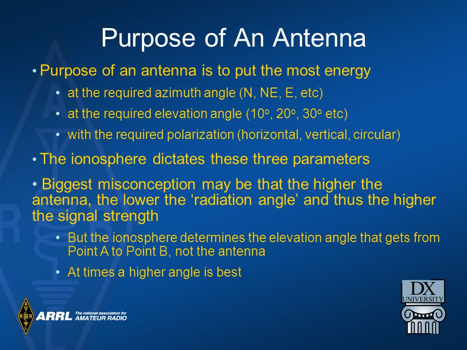 Purpose of An Antenna Purpose of an antenna is to put the most energy. at the required azimuth angle (N, NE, E, etc)