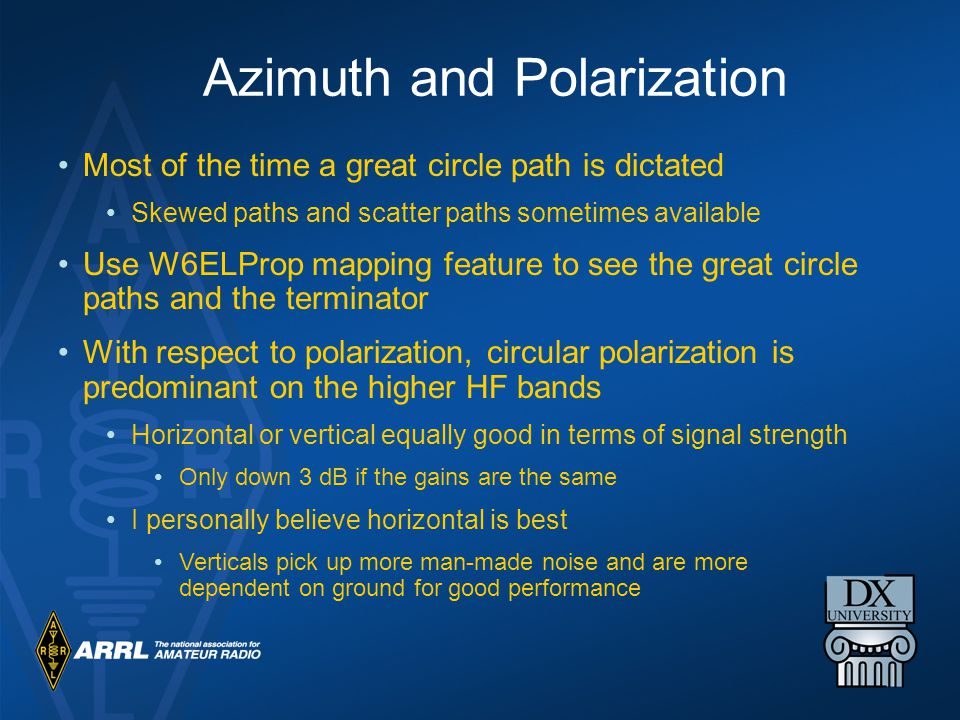 Azimuth and Polarization