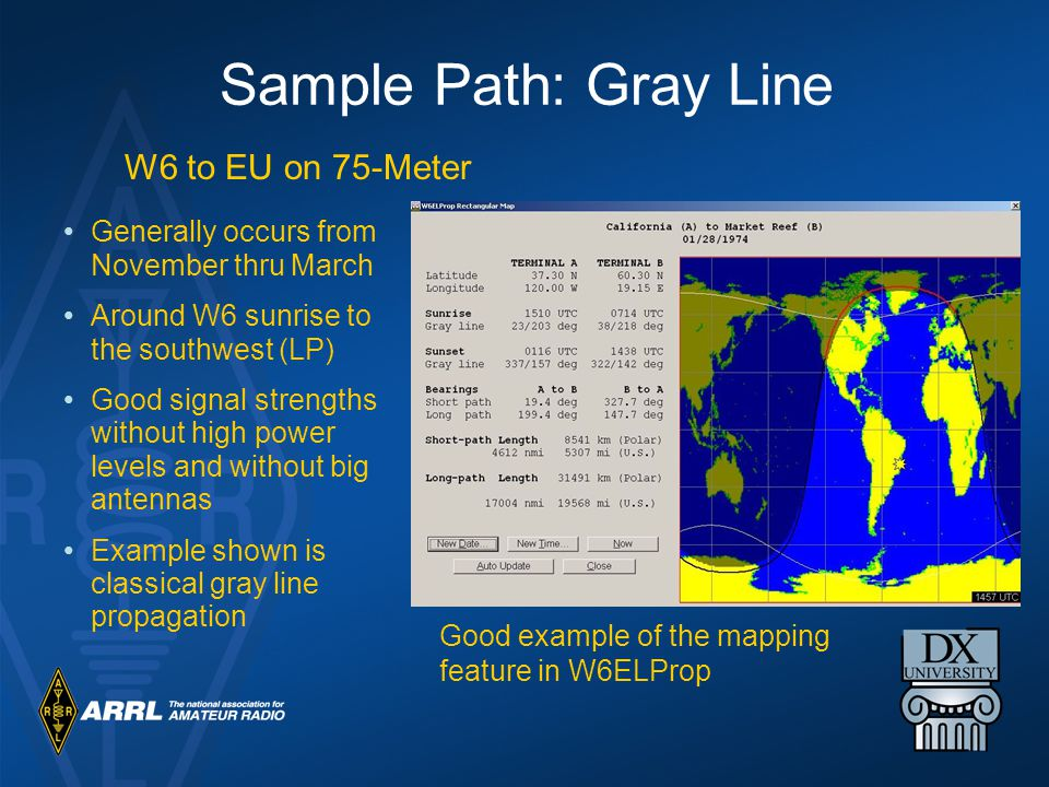 Sample Path: Gray Line W6 to EU on 75-Meter