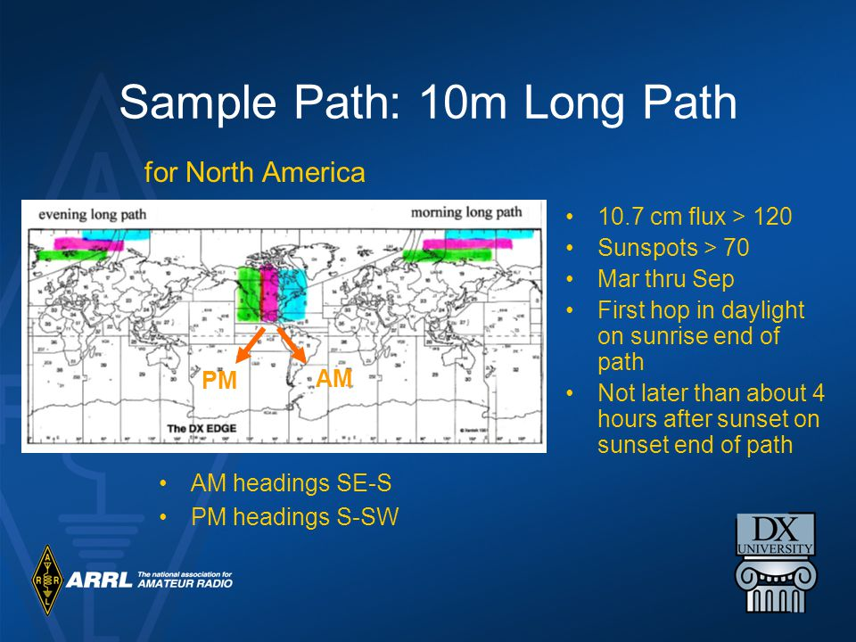 Sample Path: 10m Long Path