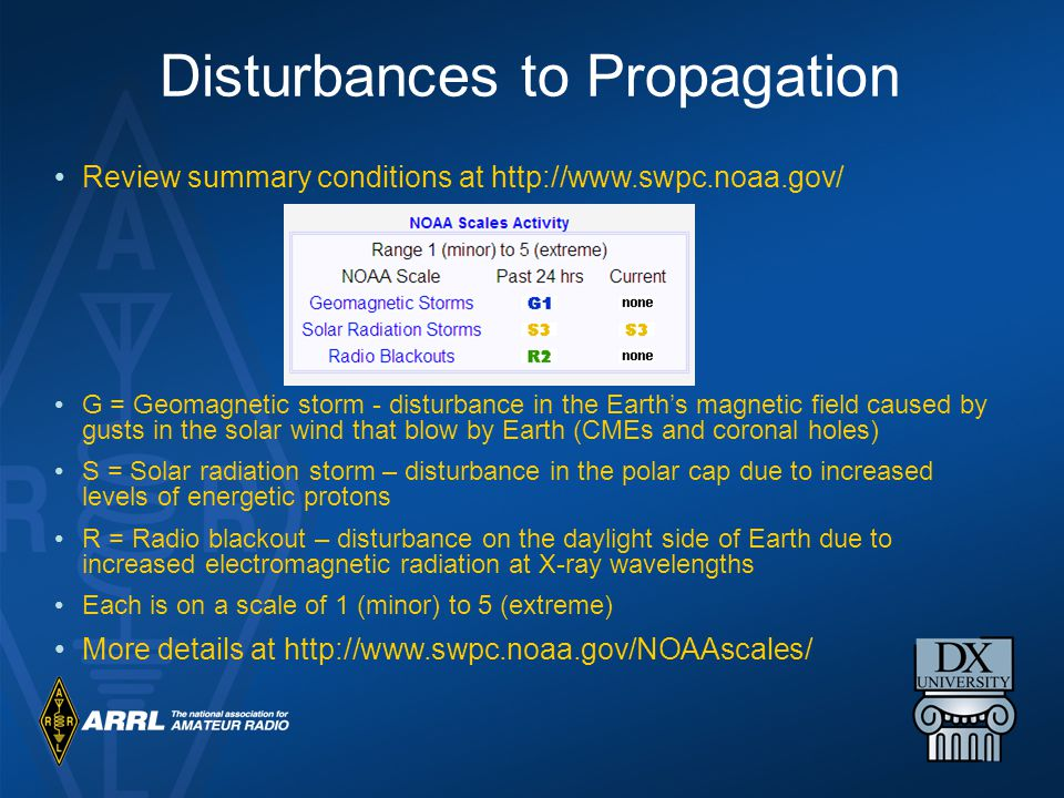 Disturbances to Propagation