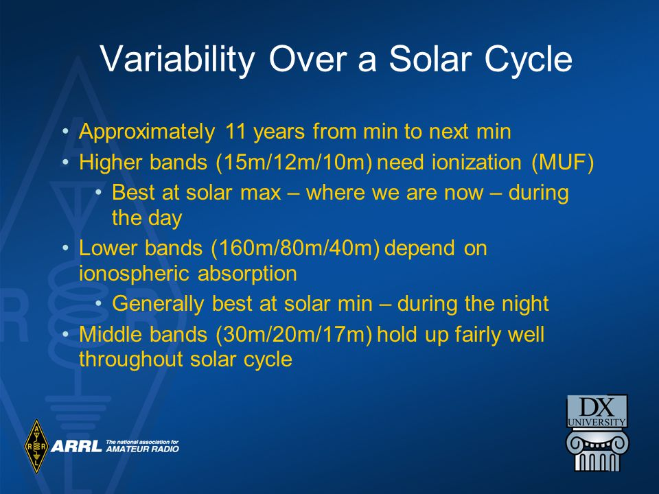 Variability Over a Solar Cycle