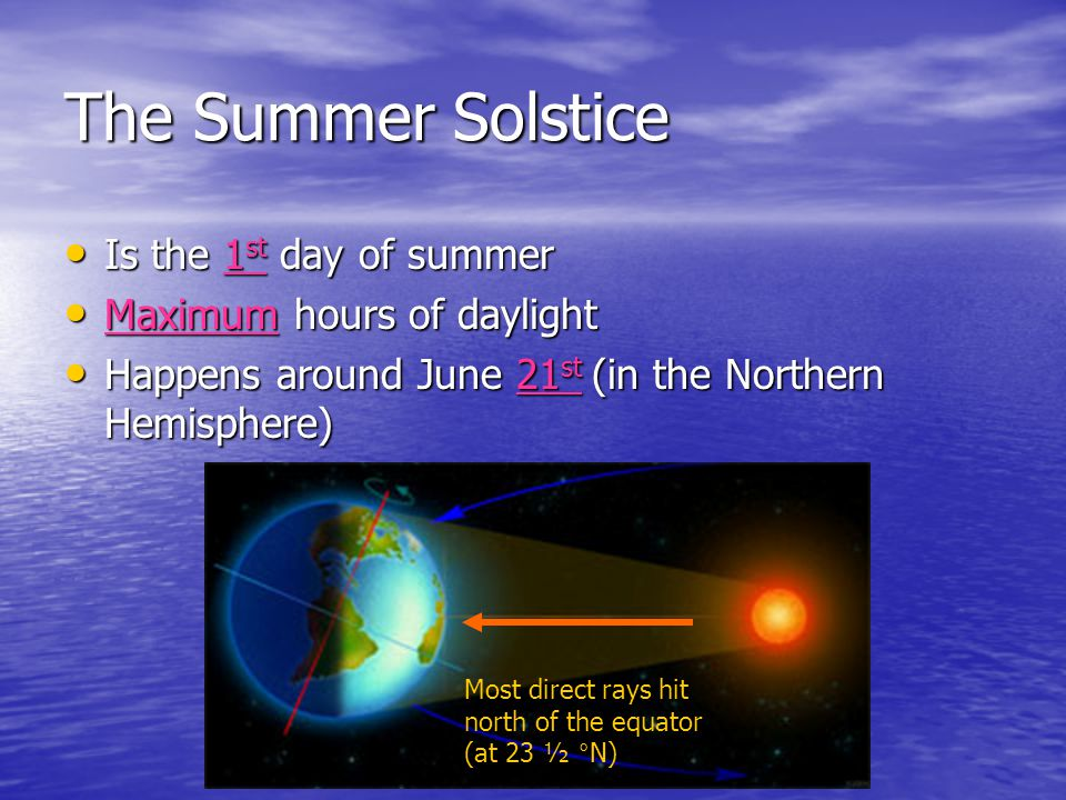 The Summer Solstice Is the 1st day of summer Maximum hours of daylight